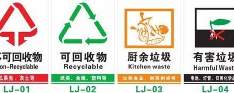 厨余垃圾有哪些物品_不属于厨余垃圾的有哪些 - 业百科